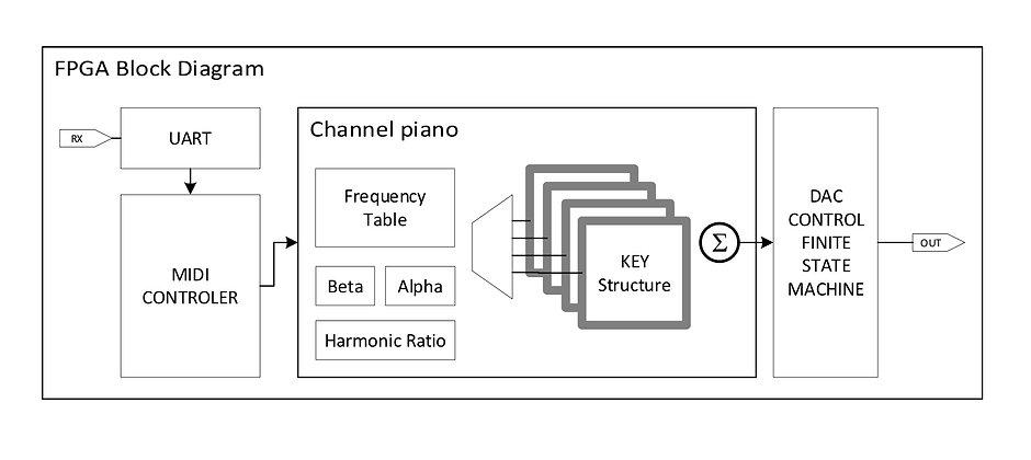 fpga block diagram.jpg