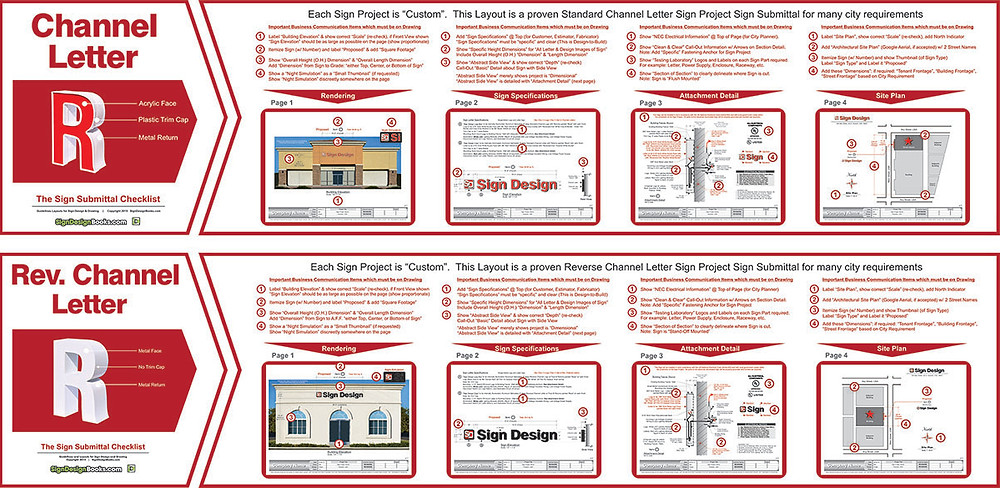 Checklist for City Sign Permits