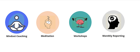 Mindset Coaching Icons | The Open Mind Institute