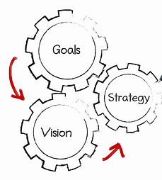 Graphic of goals strategy and vision as intesecting gears