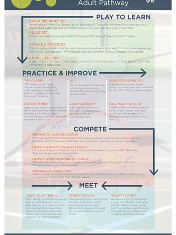 Tennis Clinics Infographic_2018.jpg