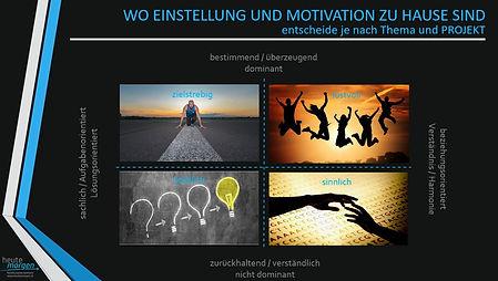 Motivations und Kommunikations Ebenen.JP