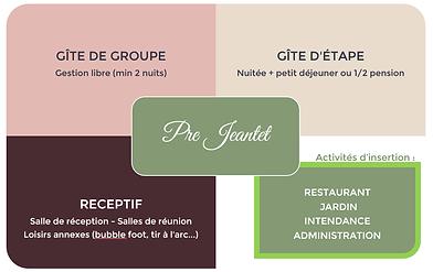 presentation_Activités_PJ.png