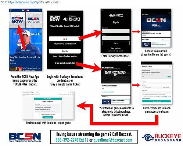 bcsn link