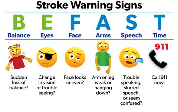 best stroke befast