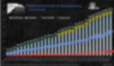 april 30 chart