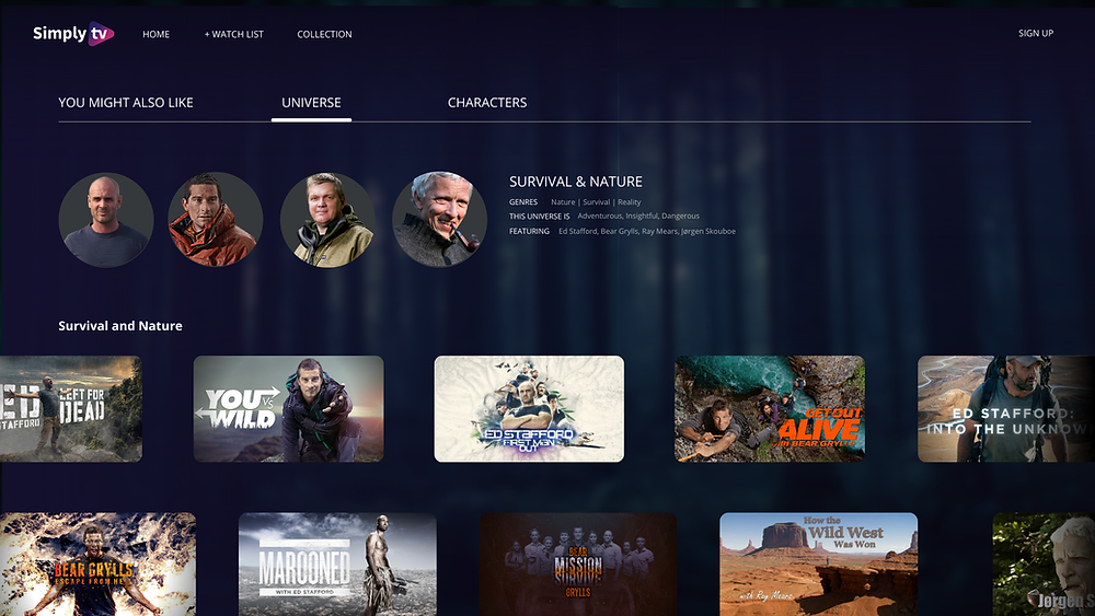Images metadata showing Bear Grylls, Ed Stafford, Ray Mears, Jørgen Skouboe. Reality TV programs and keywords for content universes