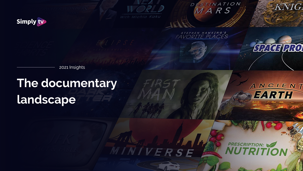 2021 Insights of The documentary landscape showing various examples of documentary movies like First Man, Favorite Place featuring Stephen Hawkings, Ancient Earth, Destination Mars, Miniverse