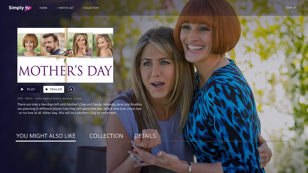 User interface showing movie metadata, Mother's Day 2016, including deep metadata such as description, genres, images