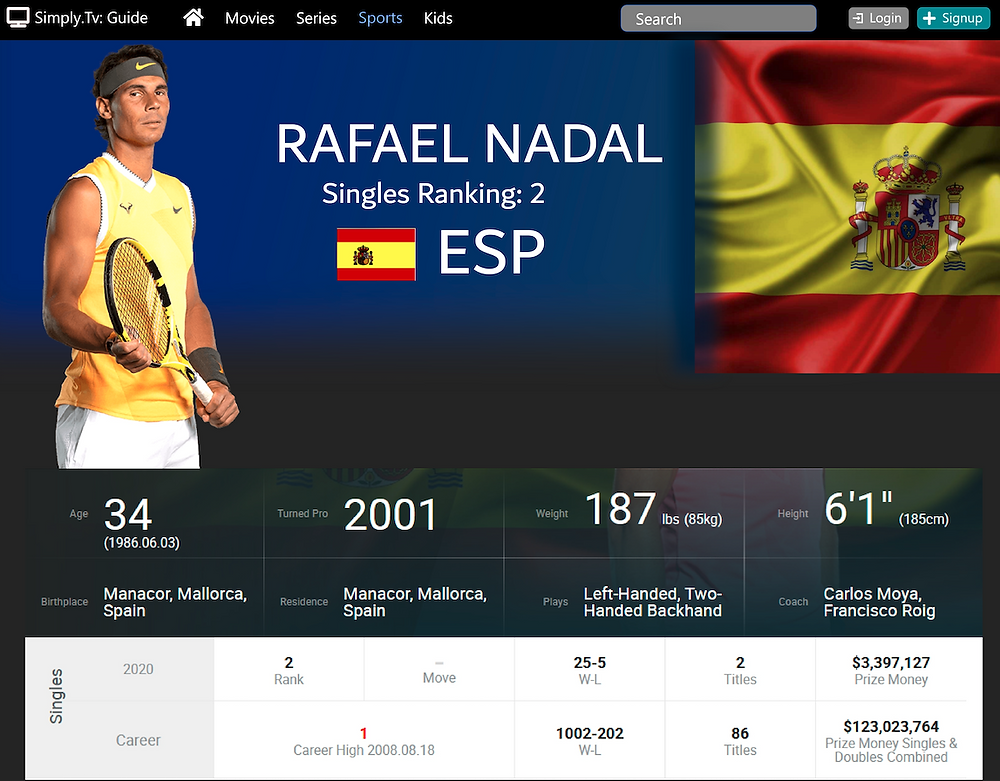 User interface for Sports metadata - player profile for Rafael Nadal, including data fields such as age, weight, height, birthplace, residence, plays, coach and overall ranking.
