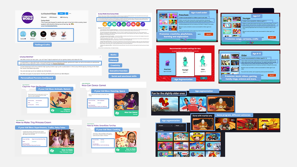 Kids educational tv metadata research on Curios World , Youtube Kids, Viaplay, Showcasing  tv viewing preferences, kids educational content categories, and age segmentation
