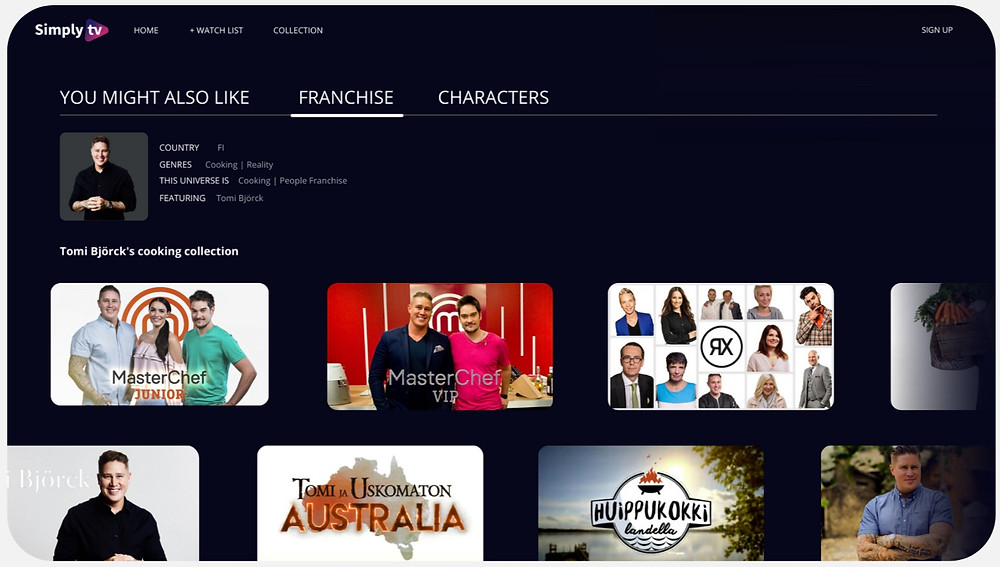 Finnish celebrities metadata showing reality tv franchise collections