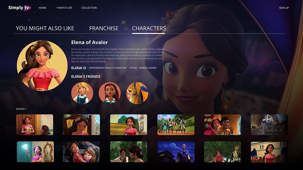 Kids metadata interface showcasing Elena of Avalor, where the description, title, keywords and related characters are displayed together with an episode guide