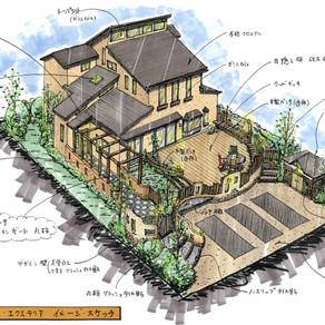 G邸 建物及びエクステリア計画 コミュニケーションパース