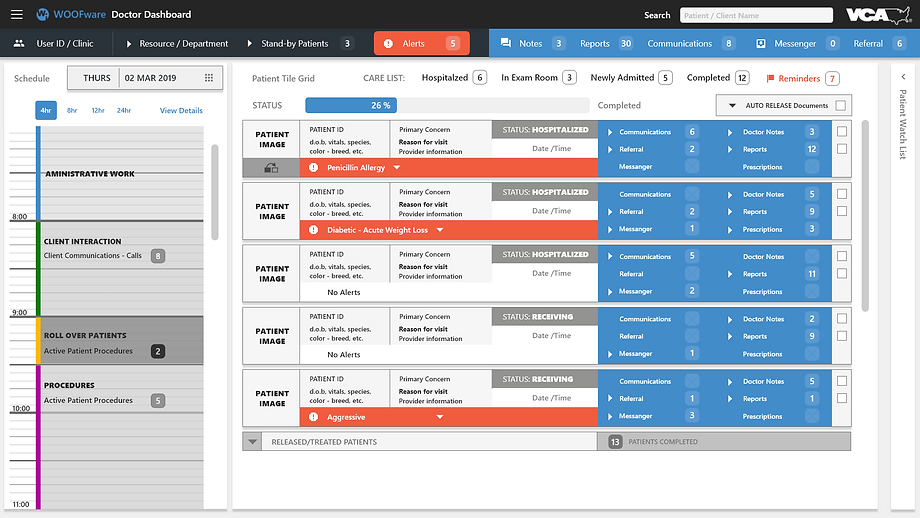 VCA Dr. Dashboard beta release screenshot