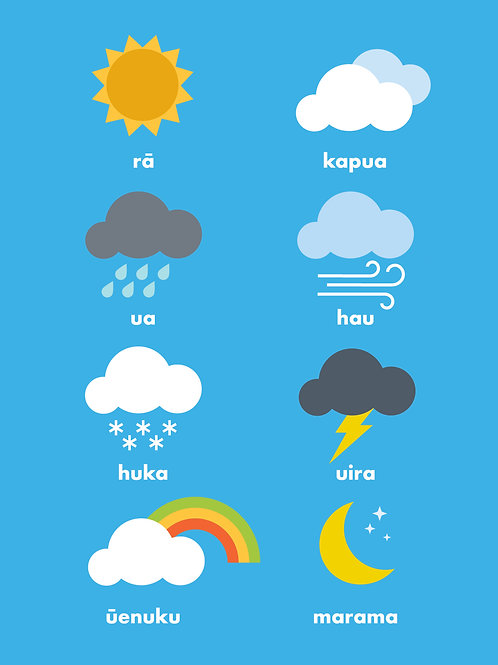 te huarere / weather