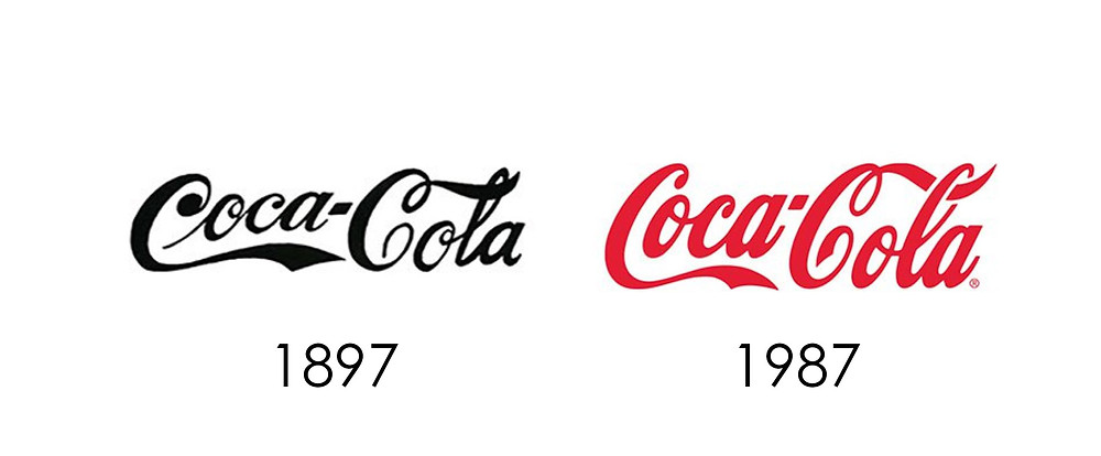 Before and after of Coca-Cola from 1897 and 1987