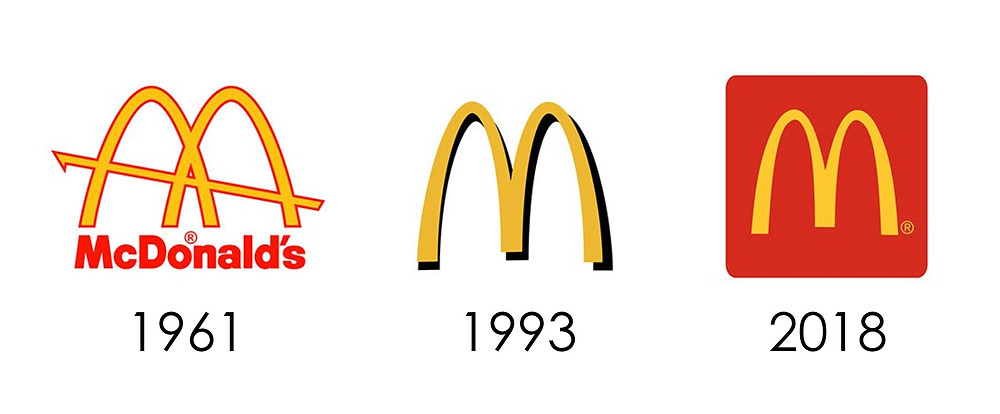 McDonalds logo from 1961, 1993, and 2018