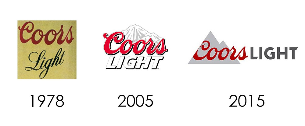 Comparison of Coors Light branding from 1978, 2005, and 2015