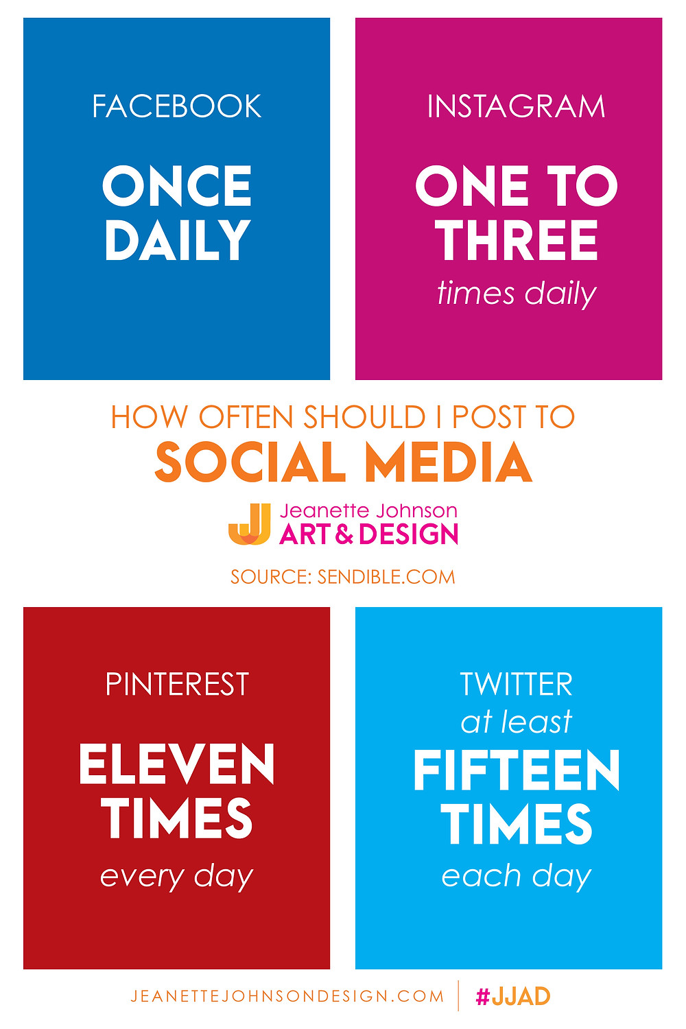 Ideal number of times you should post to social media for Facebook, Instagram, Pinterest and Twitter