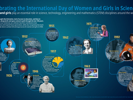 The Fourth International Day of Women and Girls in Science Forum