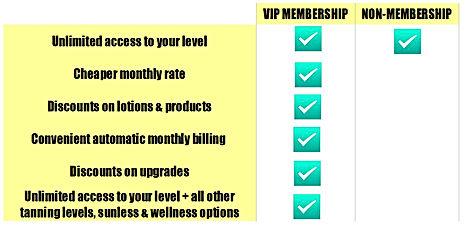 Membership perks.JPG