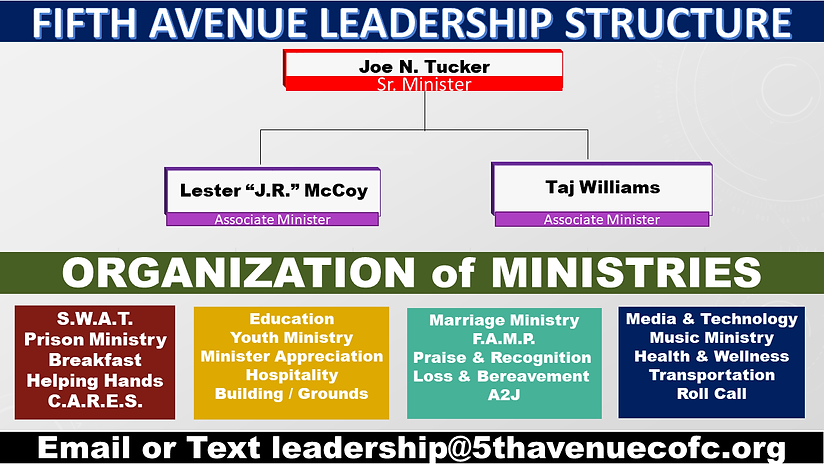 5th Ave Leadership Chart - 2021.png