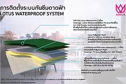 Lotus waterproof system.png