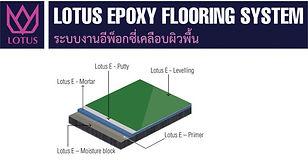 EPOXY FLOORING SYSTEM.jpg