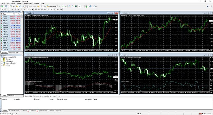 Vista inicial de MetaTrader 4 - La visualización de la pantalla es modificable con charts, libro de órdenes, trades, noticias, entre otras opciones.