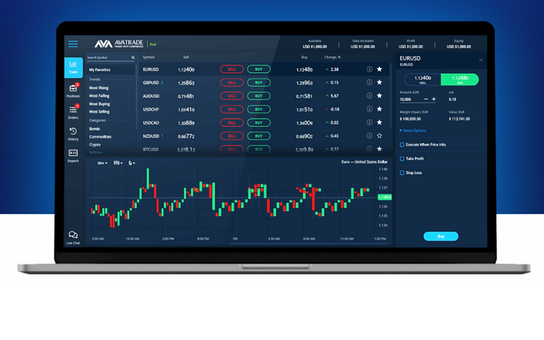 AvaTrade's Platform is optimized for a smooth user experience