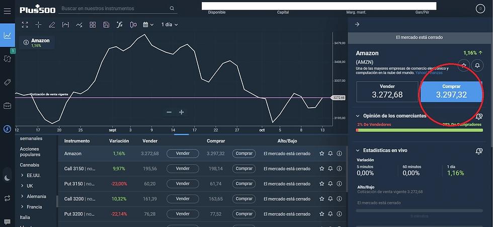 Cómo tradear CFDs de Acciones de Amazon en Panamá a través de la plataforma de Plus500