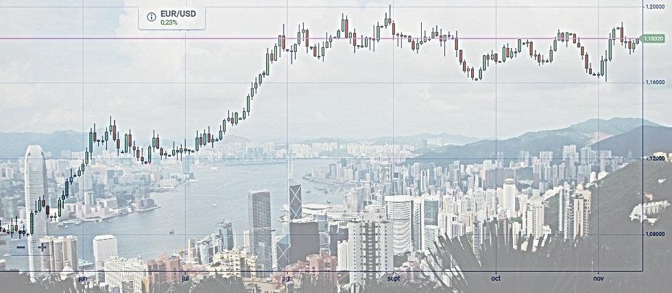 EURUSD Candlestick Chart over HK's skyline