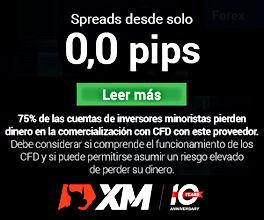 Trading de Acciones de Amazon con XM