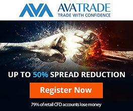 AvaTrade, broker regulado para invertir en bonos.