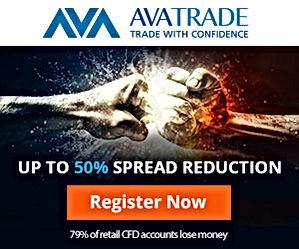 Trade the main markets with AvaTrade