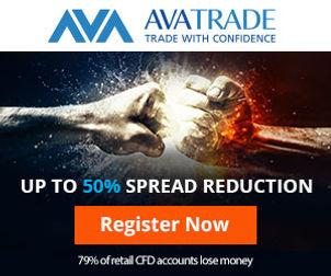 Trade the main Financial Markets with AvaTrade