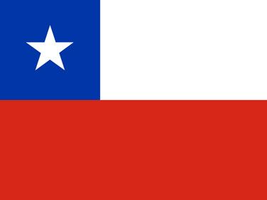 Ranking de Brokers en Chile