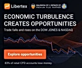 Trade the most popular Financial Markets with Libertex