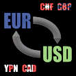 Forex is the most popular market globally. FX Trading from Croatia