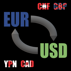 blogger.com • El foro sobre el mercado de divisas