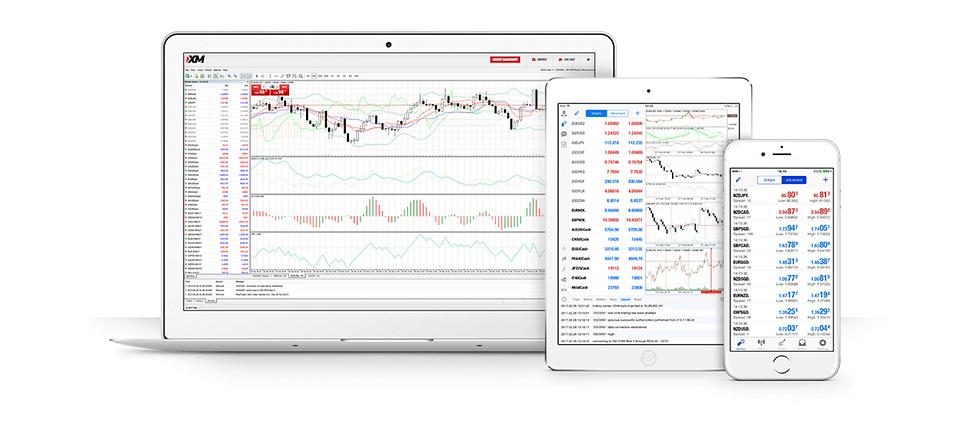 XM's Trading platforms