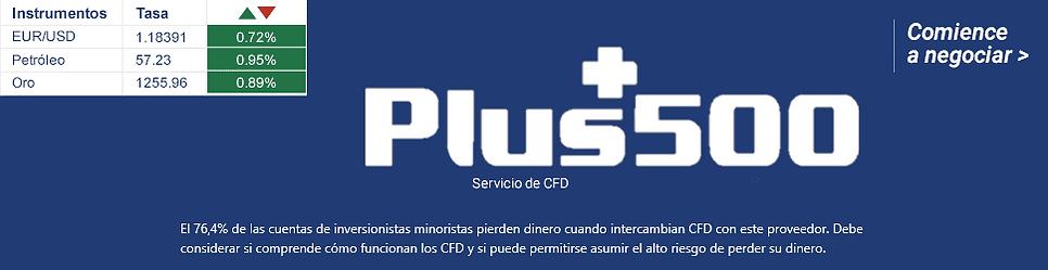 Invertir en activos financieros internacionales con Plus500 desde Uruguay