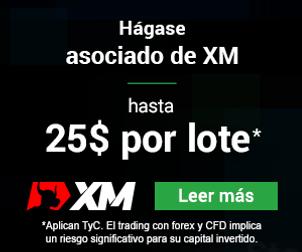 XM: Uno de los brokers con el mejor programa de Afiliados de Forex y CFDs