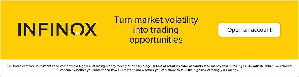 Infinox es una excelente plataforma para Trading de acciones de tecnología. Revisa las condiciones en el gráfico posterior.