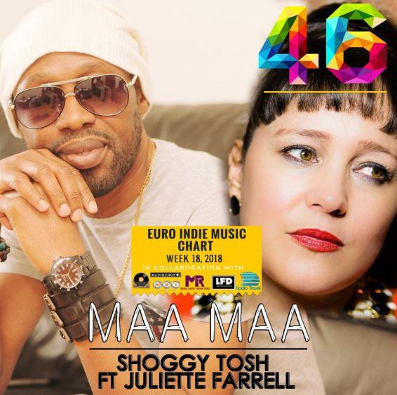 Maa Maa - Shoggy Tosh ft Juliette Farrell