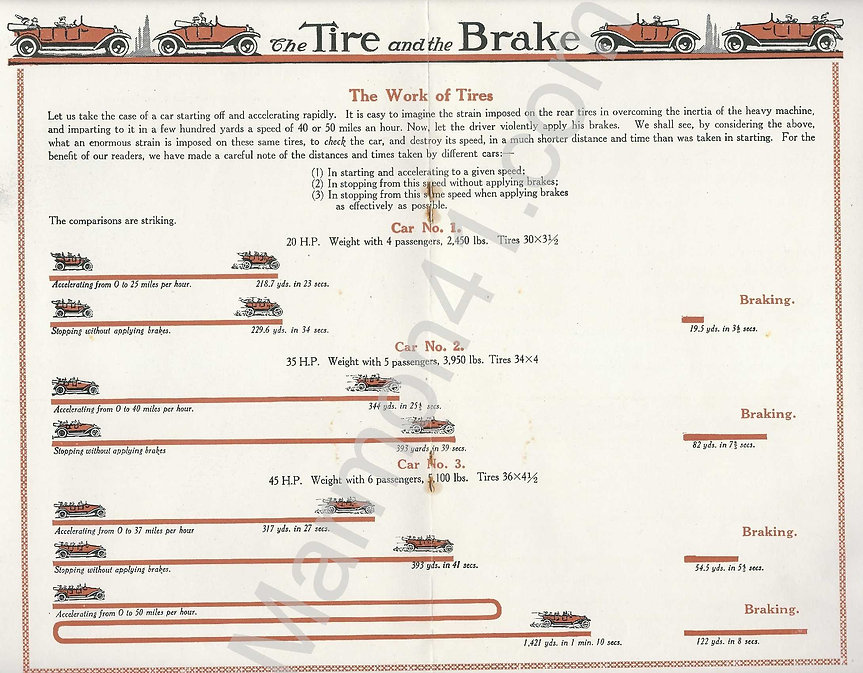 the Tire and the Brake, 1915 Michelin stopping distances
