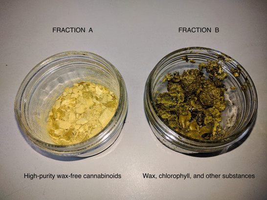 Fractionation - The Whole Story