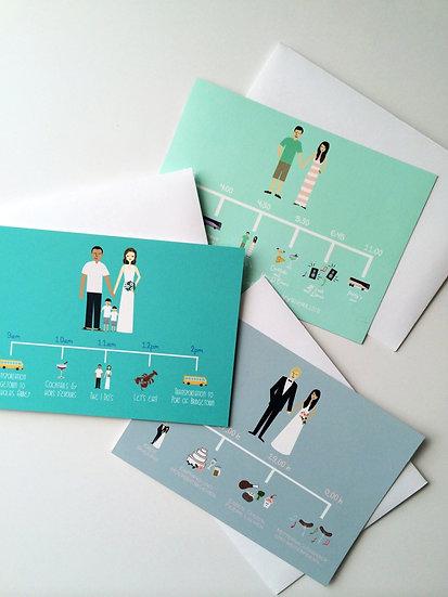 TIMELINE CARD DESIGN FEE