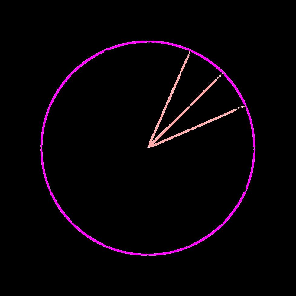 kisspng-unit-circle-mathematics-trigonom